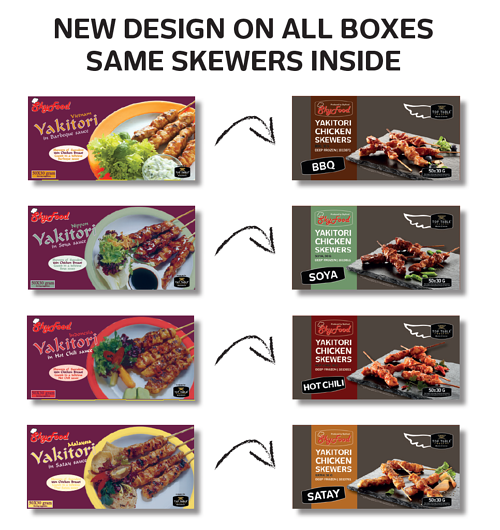 En New design of all boxes